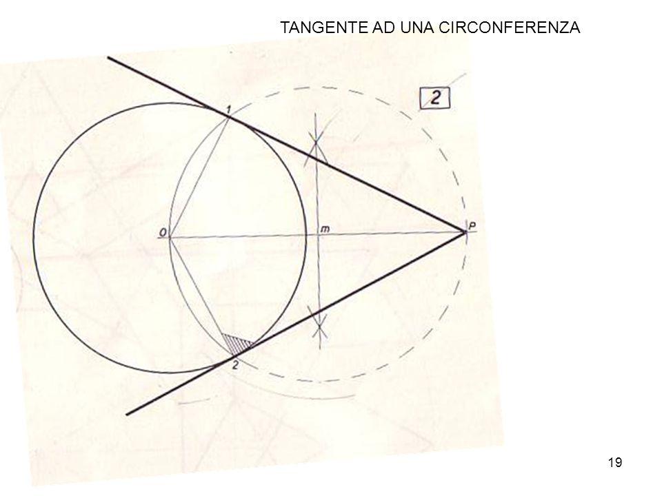 19 TANGENTE AD UNA CIRCONFERENZA