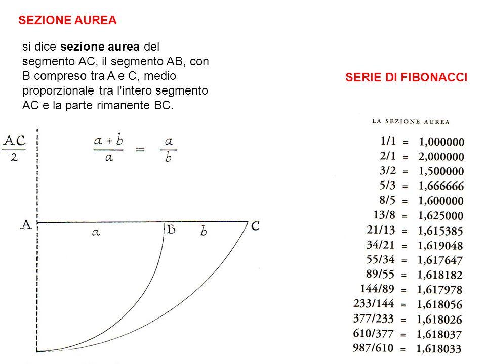 23 si dice sezione aurea del segmento AC, il segmento AB, con B compreso tra A e C, medio proporzionale tra l intero segmento AC e la parte rimanente BC.