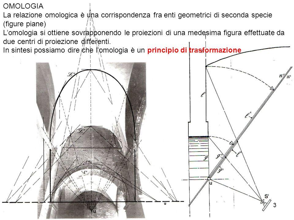 3 La relazione omologica è una corrispondenza fra enti geometrici di seconda specie (figure piane) Lomologia si ottiene sovrapponendo le proiezioni di una medesima figura effettuate da due centri di proiezione differenti.