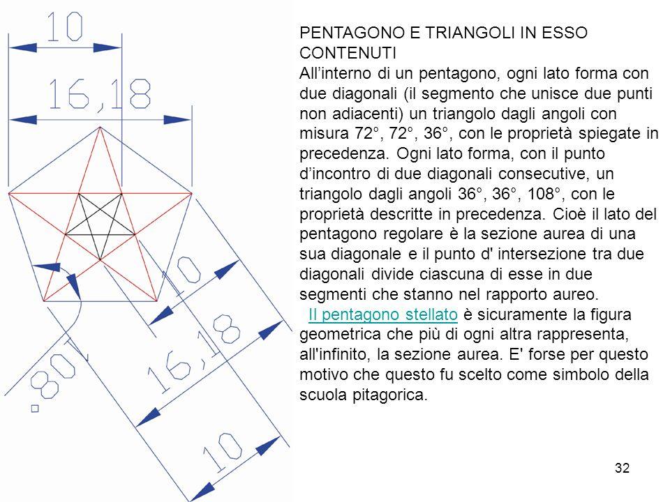 32 PENTAGONO E TRIANGOLI IN ESSO CONTENUTI Allinterno di un pentagono, ogni lato forma con due diagonali (il segmento che unisce due punti non adiacenti) un triangolo dagli angoli con misura 72°, 72°, 36°, con le proprietà spiegate in precedenza.