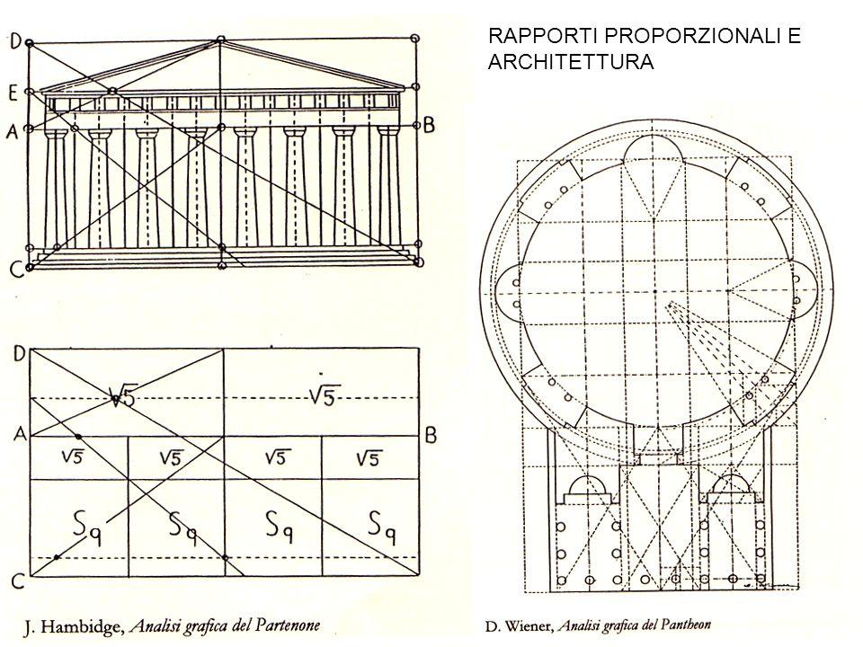 34 RAPPORTI PROPORZIONALI E ARCHITETTURA