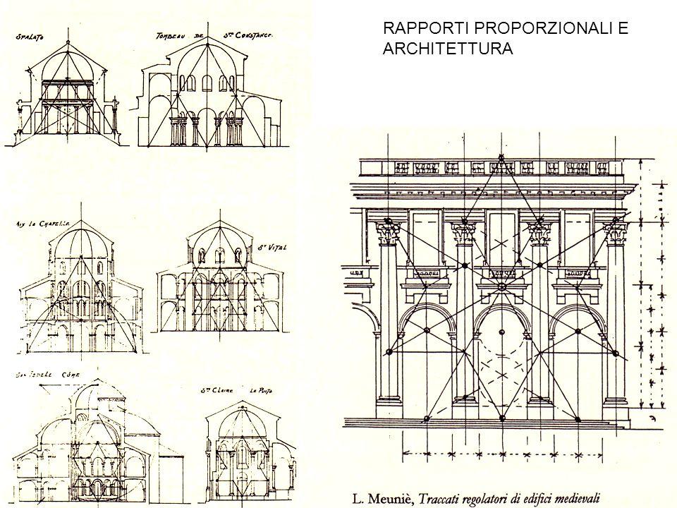 35 RAPPORTI PROPORZIONALI E ARCHITETTURA