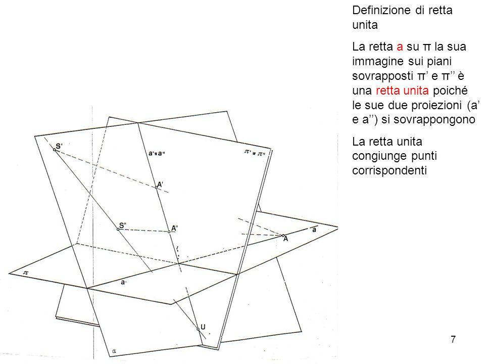 7 Definizione di retta unita La retta a su π la sua immagine sui piani sovrapposti π e π è una retta unita poiché le sue due proiezioni (a e a) si sovrappongono La retta unita congiunge punti corrispondenti