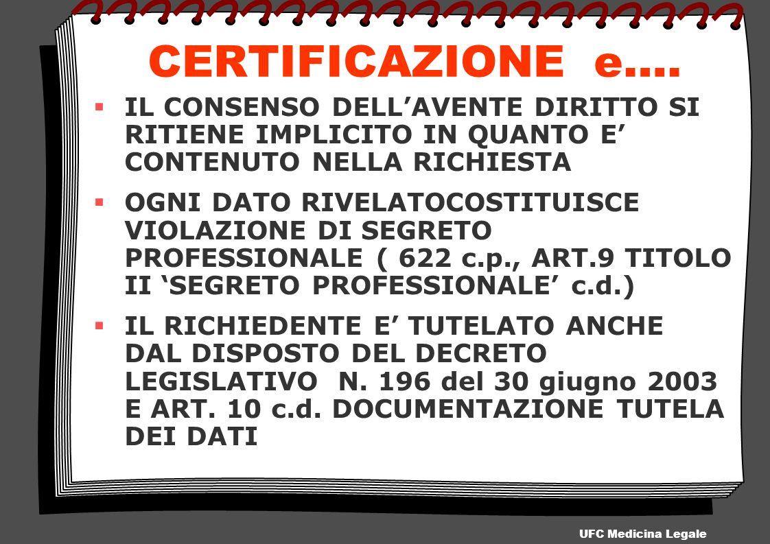 IL CONSENSO DELLAVENTE DIRITTO SI RITIENE IMPLICITO IN QUANTO E CONTENUTO NELLA RICHIESTA OGNI DATO RIVELATOCOSTITUISCE VIOLAZIONE DI SEGRETO PROFESSIONALE ( 622 c.p., ART.9 TITOLO II SEGRETO PROFESSIONALE c.d.) IL RICHIEDENTE E TUTELATO ANCHE DAL DISPOSTO DEL DECRETO LEGISLATIVO N.