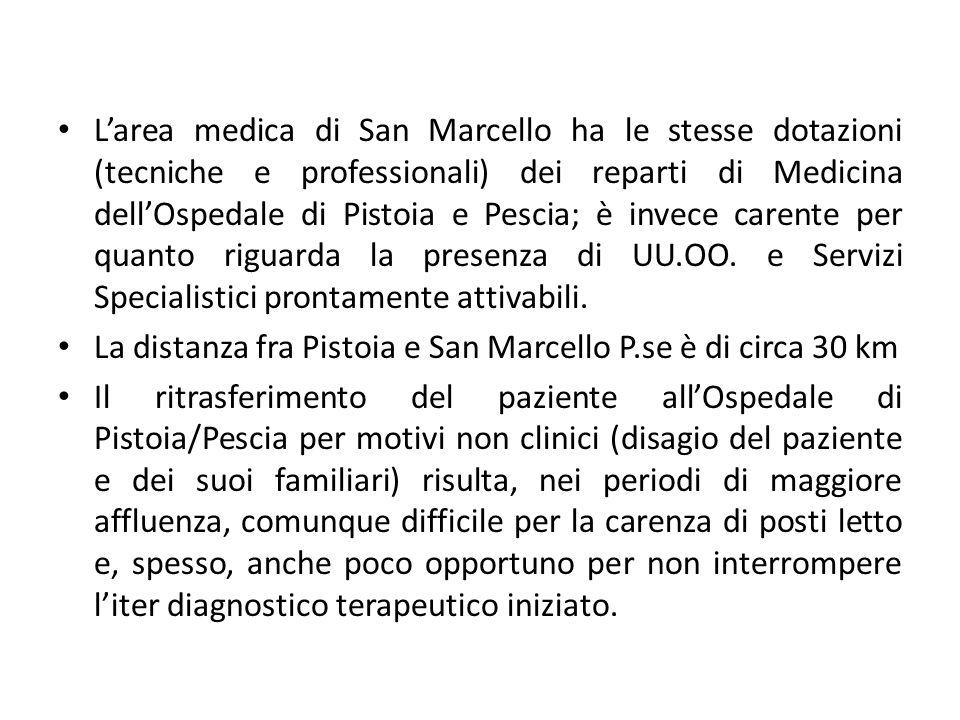 Larea medica di San Marcello ha le stesse dotazioni (tecniche e professionali) dei reparti di Medicina dellOspedale di Pistoia e Pescia; è invece care