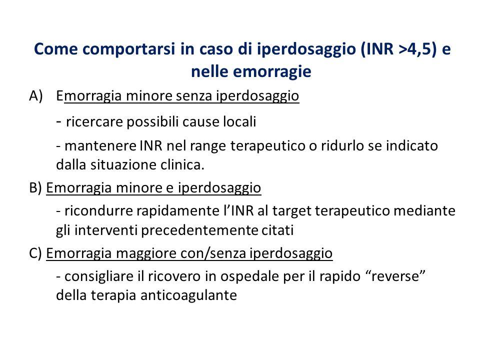 Come comportarsi in caso di iperdosaggio (INR >4,5) e nelle emorragie A)Emorragia minore senza iperdosaggio - ricercare possibili cause locali - mante