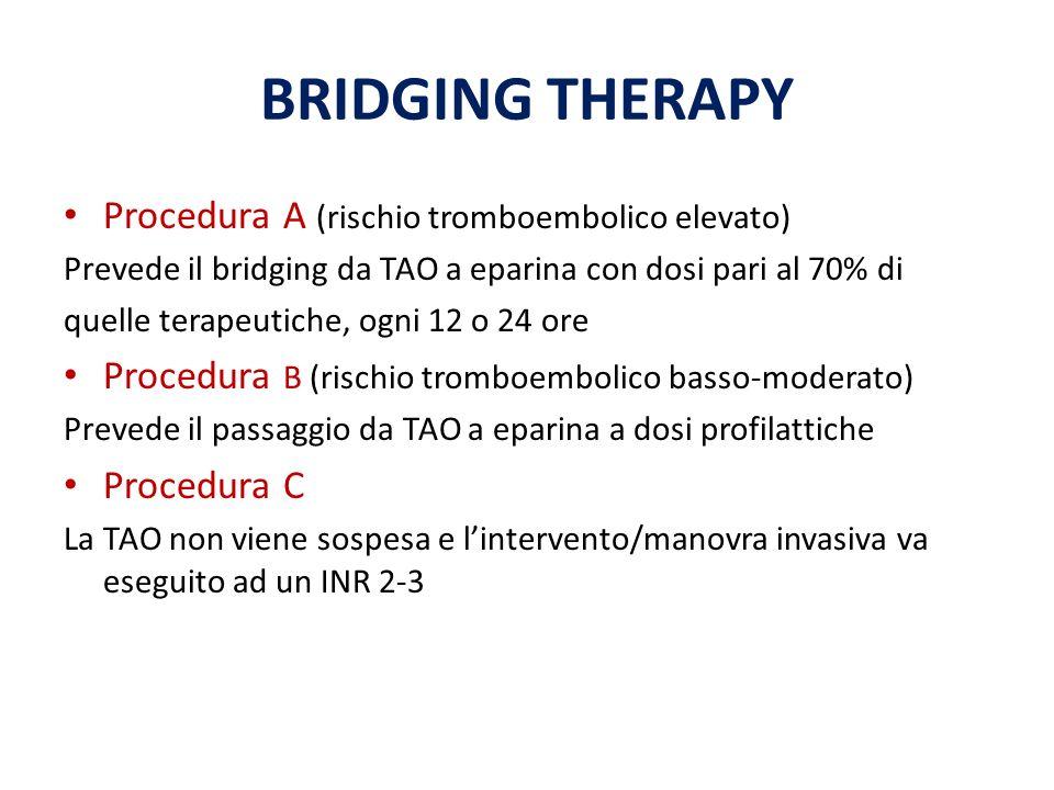 BRIDGING THERAPY Procedura A (rischio tromboembolico elevato) Prevede il bridging da TAO a eparina con dosi pari al 70% di quelle terapeutiche, ogni 12 o 24 ore Procedura B (rischio tromboembolico basso-moderato) Prevede il passaggio da TAO a eparina a dosi profilattiche Procedura C La TAO non viene sospesa e lintervento/manovra invasiva va eseguito ad un INR 2-3