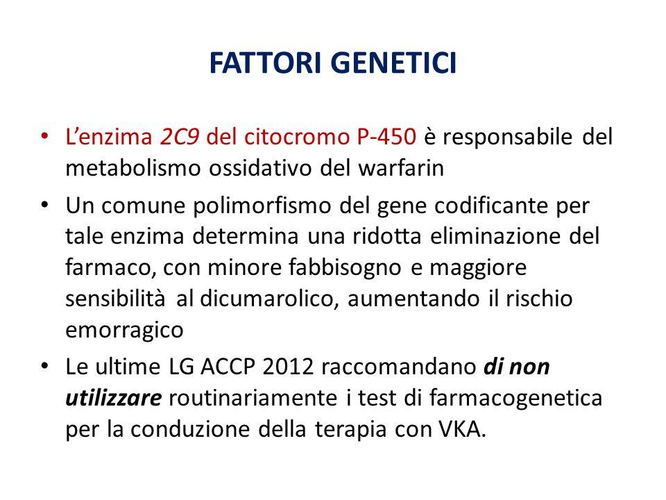 FATTORI GENETICI Lenzima 2C9 del citocromo P-450 è responsabile del metabolismo ossidativo del warfarin Un comune polimorfismo del gene codificante per tale enzima determina una ridotta eliminazione del farmaco, con minore fabbisogno e maggiore sensibilità al dicumarolico, aumentando il rischio emorragico Le ultime LG ACCP 2012 raccomandano di non utilizzare routinariamente i test di farmacogenetica per la conduzione della terapia con VKA.