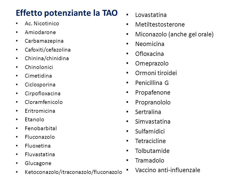 Effetto potenziante la TAO Ac. Nicotinico Amiodarone Carbamazepina Cafoxiti/cefazolina Chinina/chinidina Chinolonici Cimetidina Ciclosporina Cirpoflox