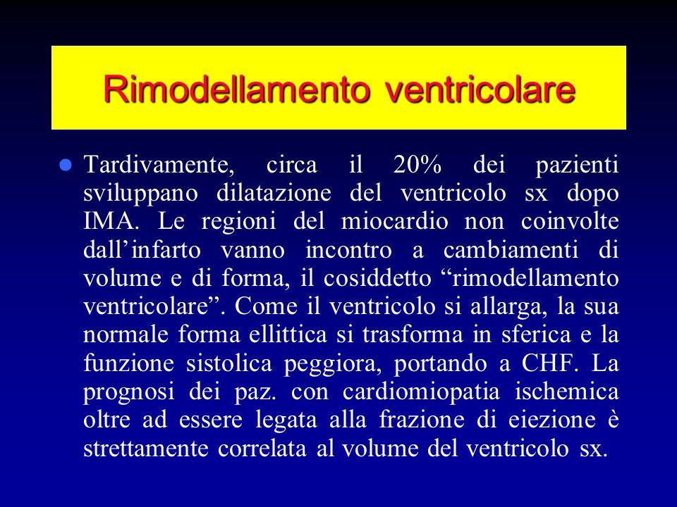Rimodellamento ventricolare Tardivamente, circa il 20% dei pazienti sviluppano dilatazione del ventricolo sx dopo IMA. Le regioni del miocardio non co