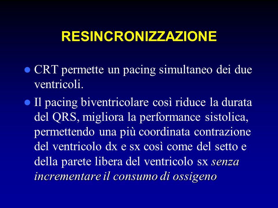 RESINCRONIZZAZIONE CRT permette un pacing simultaneo dei due ventricoli. senza incrementare il consumo di ossigeno Il pacing biventricolare così riduc