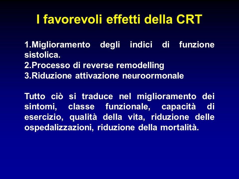 1.Miglioramento degli indici di funzione sistolica. 2.Processo di reverse remodelling 3.Riduzione attivazione neuroormonale Tutto ciò si traduce nel m