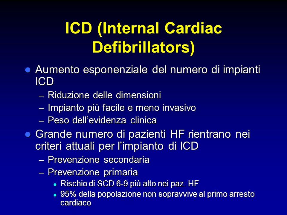 ICD (Internal Cardiac Defibrillators) Aumento esponenziale del numero di impianti ICD Aumento esponenziale del numero di impianti ICD – Riduzione dell