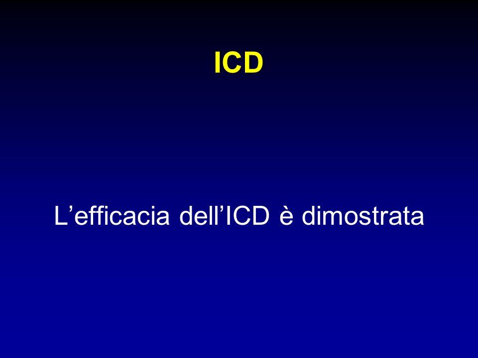 ICD Lefficacia dellICD è dimostrata