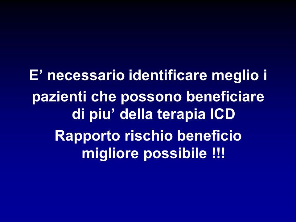 E necessario identificare meglio i pazienti che possono beneficiare di piu della terapia ICD Rapporto rischio beneficio migliore possibile !!!