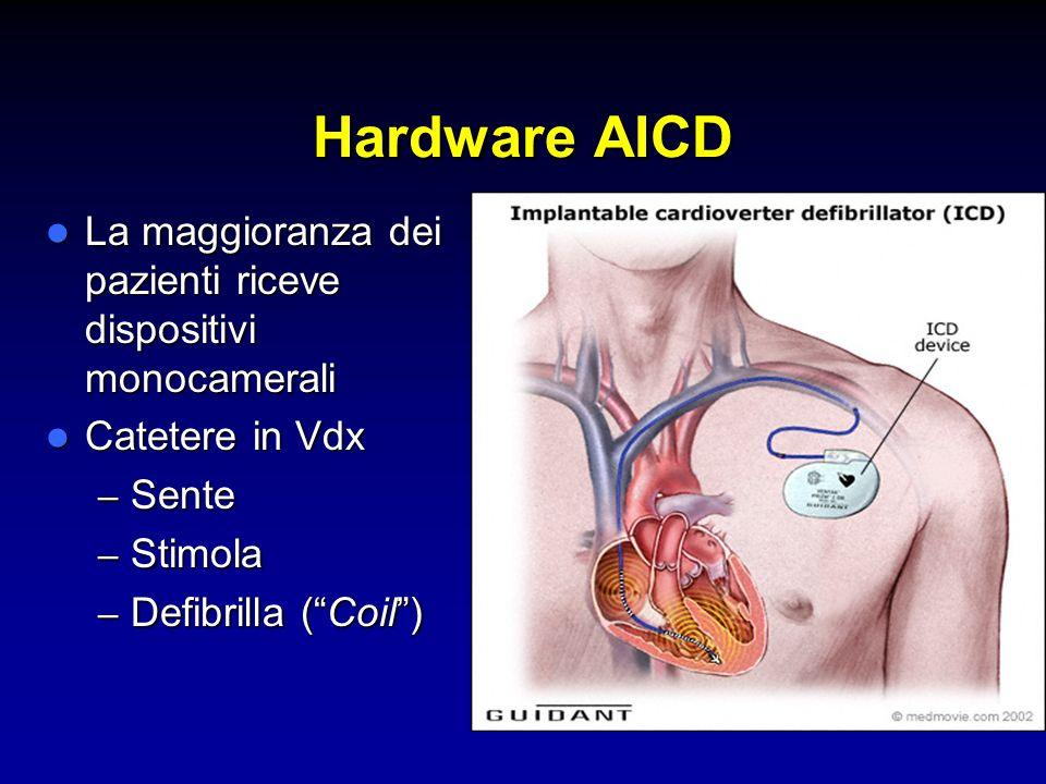 Hardware AICD La maggioranza dei pazienti riceve dispositivi monocamerali La maggioranza dei pazienti riceve dispositivi monocamerali Catetere in Vdx