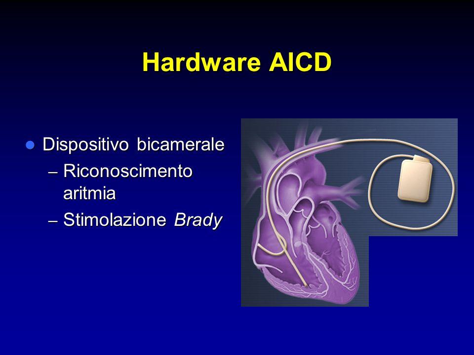 Hardware AICD Dispositivo bicamerale Dispositivo bicamerale – Riconoscimento aritmia – Stimolazione Brady