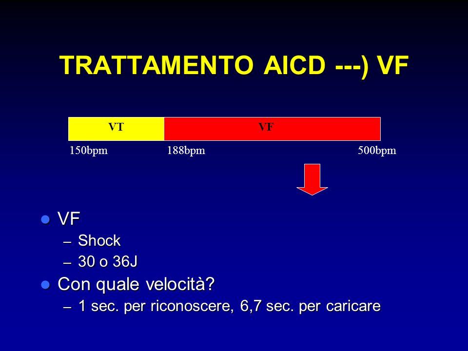TRATTAMENTO AICD ---) VF VF VF – Shock – 30 o 36J Con quale velocità? Con quale velocità? – 1 sec. per riconoscere, 6,7 sec. per caricare VTVF 150bpm1