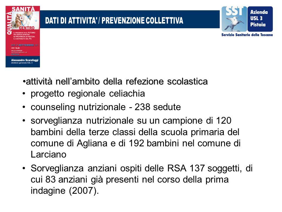 attività nellambito della refezione scolasticaattività nellambito della refezione scolastica progetto regionale celiachia counseling nutrizionale - 23