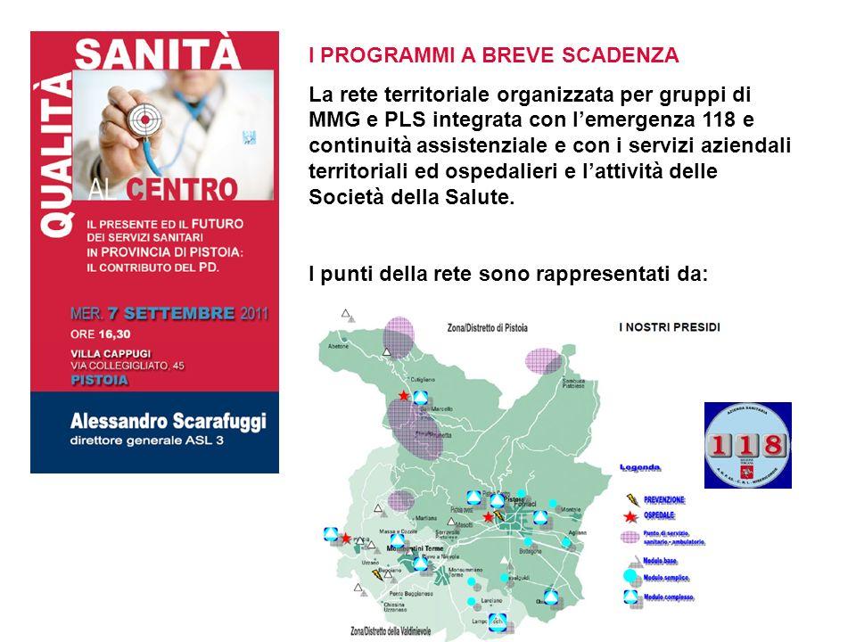 I PROGRAMMI A BREVE SCADENZA La rete territoriale organizzata per gruppi di MMG e PLS integrata con lemergenza 118 e continuità assistenziale e con i