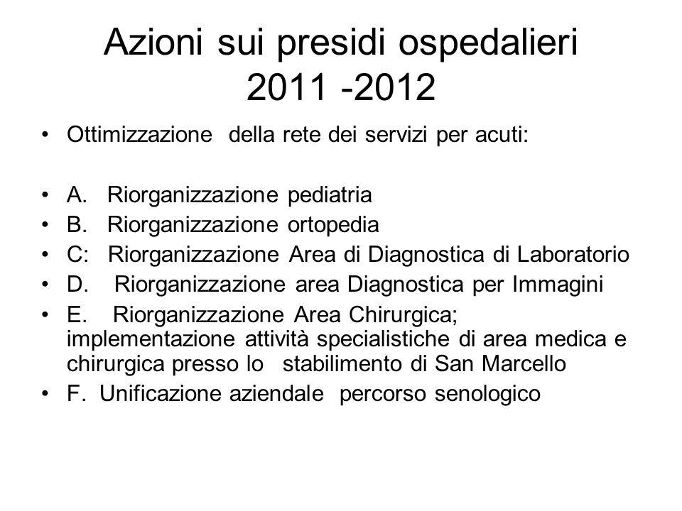 Azioni sui presidi ospedalieri 2011 -2012 Ottimizzazione della rete dei servizi per acuti: A. Riorganizzazione pediatria B. Riorganizzazione ortopedia