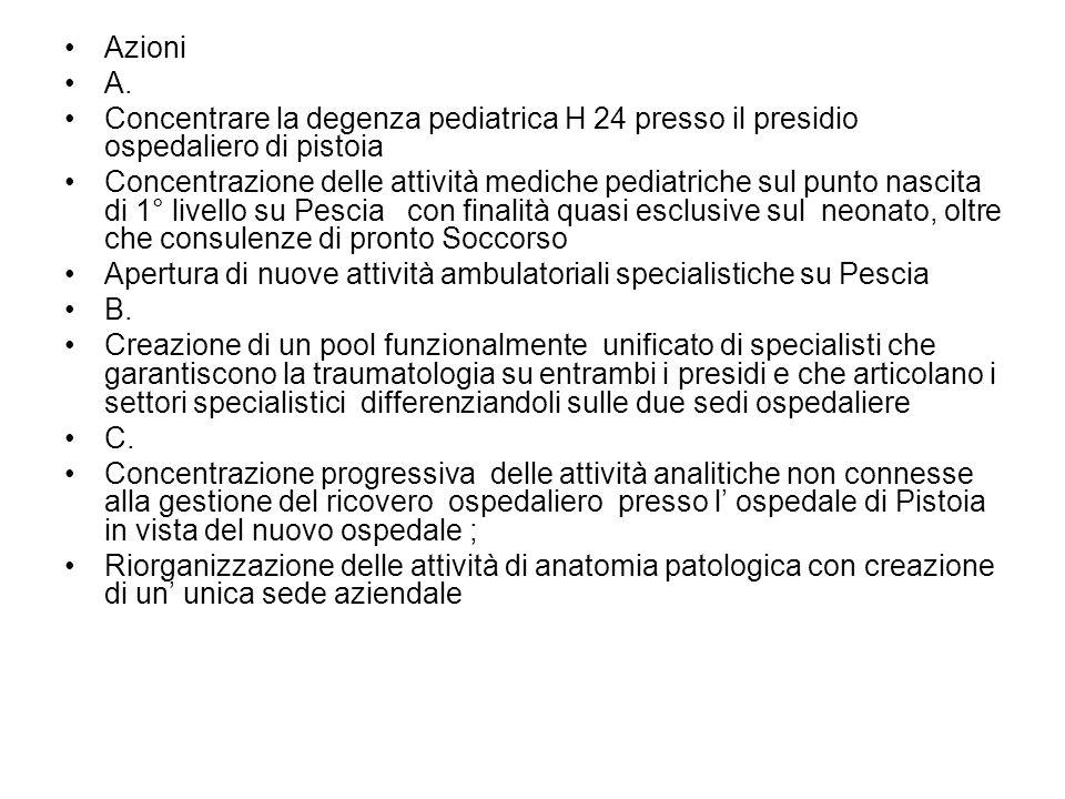 Azioni A. Concentrare la degenza pediatrica H 24 presso il presidio ospedaliero di pistoia Concentrazione delle attività mediche pediatriche sul punto