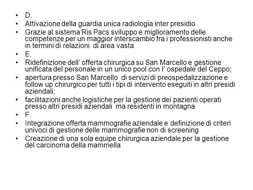 D. Attivazione della guardia unica radiologia inter presidio Grazie al sistema Ris Pacs sviluppo e miglioramento delle competenze per un maggior inter
