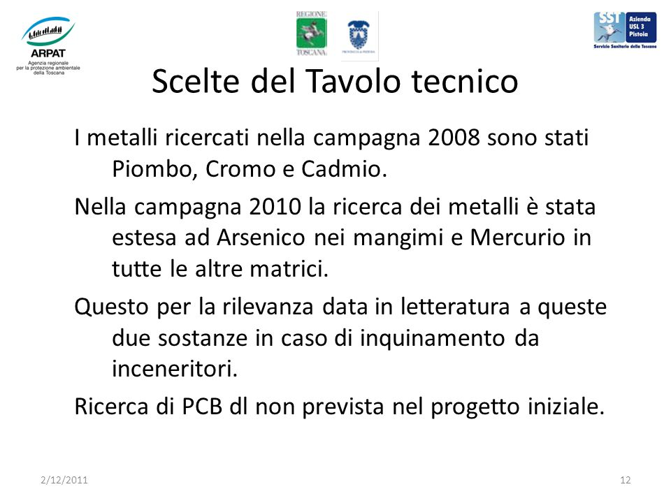 Scelte del Tavolo tecnico I metalli ricercati nella campagna 2008 sono stati Piombo, Cromo e Cadmio.