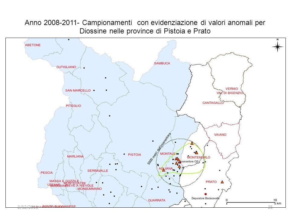 Anno 2008-2011- Campionamenti con evidenziazione di valori anomali per Diossine nelle province di Pistoia e Prato 2/12/201125