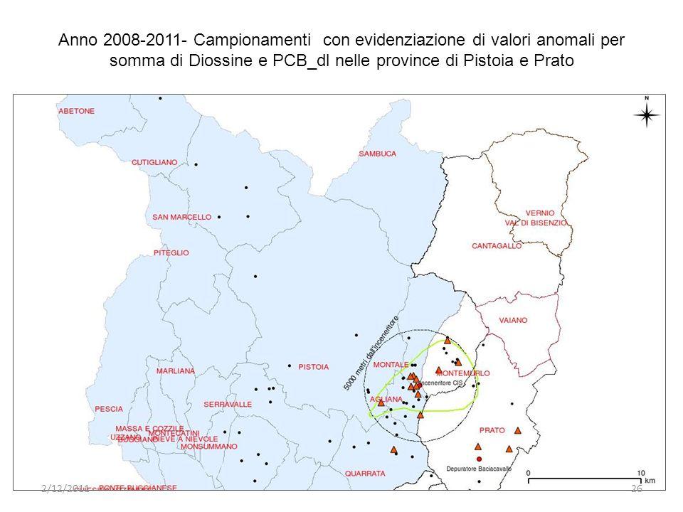 Anno 2008-2011- Campionamenti con evidenziazione di valori anomali per somma di Diossine e PCB_dl nelle province di Pistoia e Prato 2/12/201126