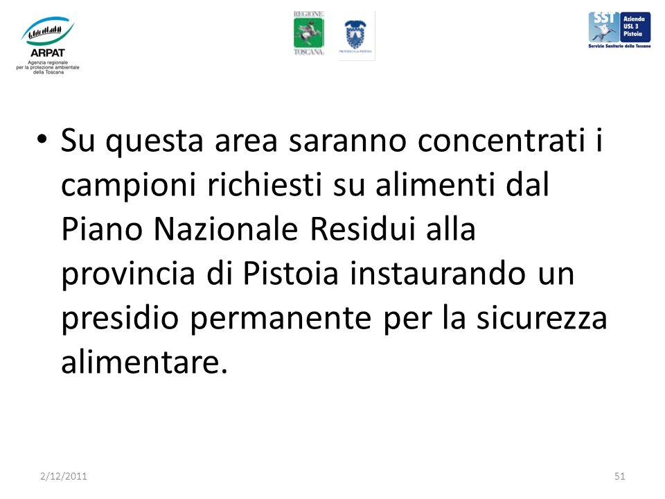 Su questa area saranno concentrati i campioni richiesti su alimenti dal Piano Nazionale Residui alla provincia di Pistoia instaurando un presidio permanente per la sicurezza alimentare.