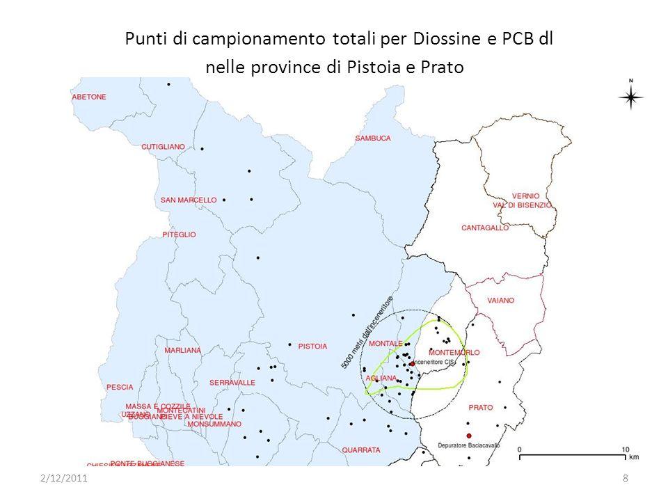 Punti di campionamento totali per Diossine e PCB dl nelle province di Pistoia e Prato 2/12/20118