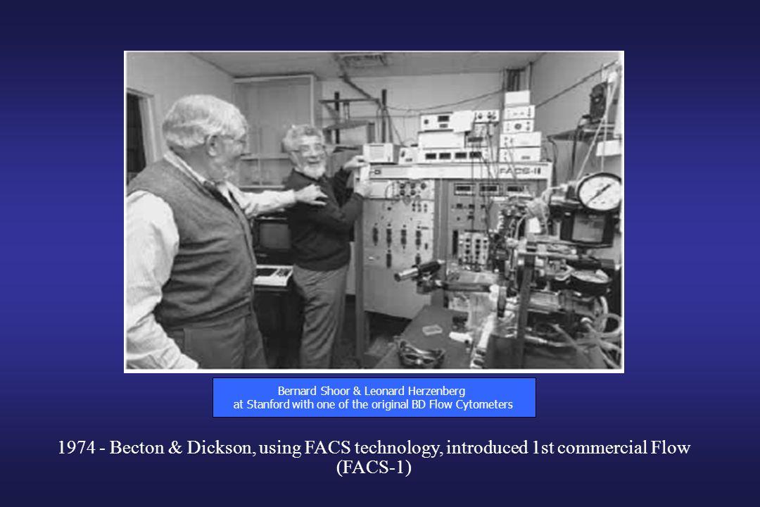 Sistema FACSCanto II BD Biosciences