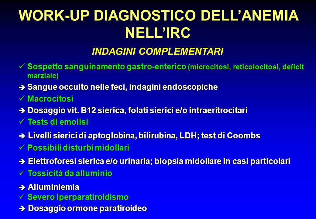 WORK-UP DIAGNOSTICO DELLANEMIA NELLIRC Sospetto sanguinamento gastro-enterico (microcitosi, reticolocitosi, deficit marziale) Sospetto sanguinamento g