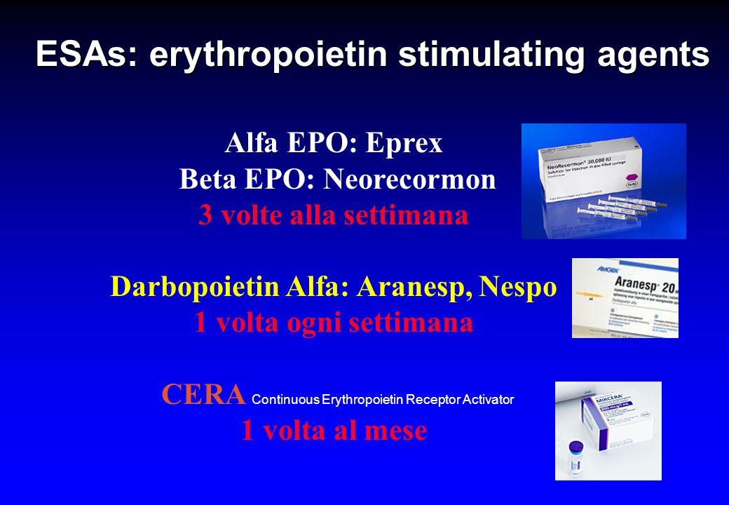 Alfa EPO: Eprex Beta EPO: Neorecormon 3 volte alla settimana Darbopoietin Alfa: Aranesp, Nespo 1 volta ogni settimana CERA Continuous Erythropoietin R