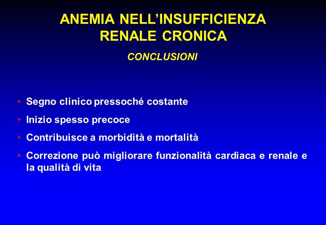 ANEMIA NELLINSUFFICIENZA RENALE CRONICA Segno clinico pressoché costante Inizio spesso precoce Contribuisce a morbidità e mortalità Correzione può mig