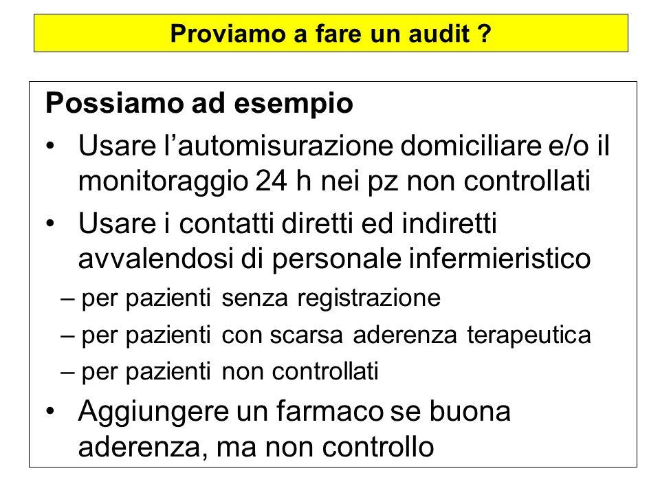 Giustini et al19 Proviamo a fare un audit .