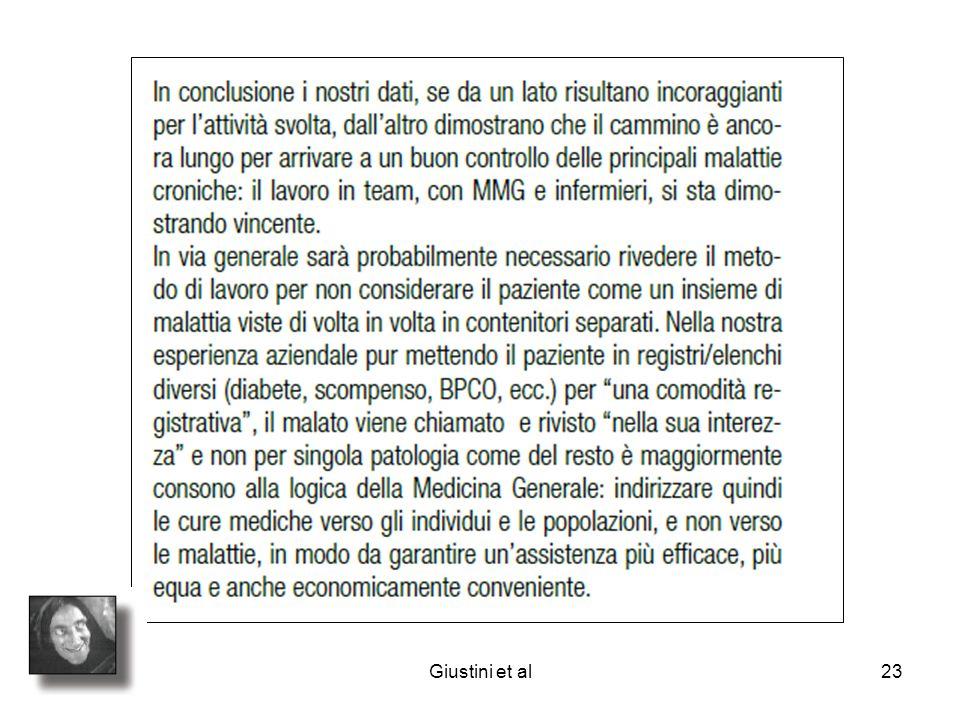 Giustini et al23