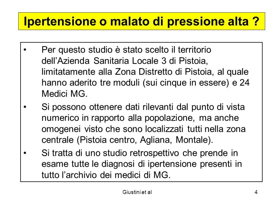 Giustini et al4 Per questo studio è stato scelto il territorio dellAzienda Sanitaria Locale 3 di Pistoia, limitatamente alla Zona Distretto di Pistoia, al quale hanno aderito tre moduli (sui cinque in essere) e 24 Medici MG.