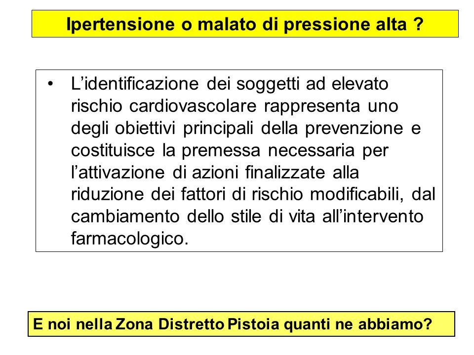 Giustini et al7 Ipertensione o malato di pressione alta .
