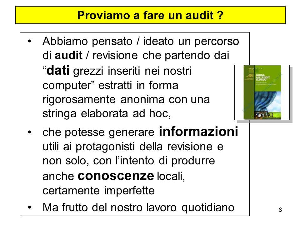 Giustini et al8 Proviamo a fare un audit .