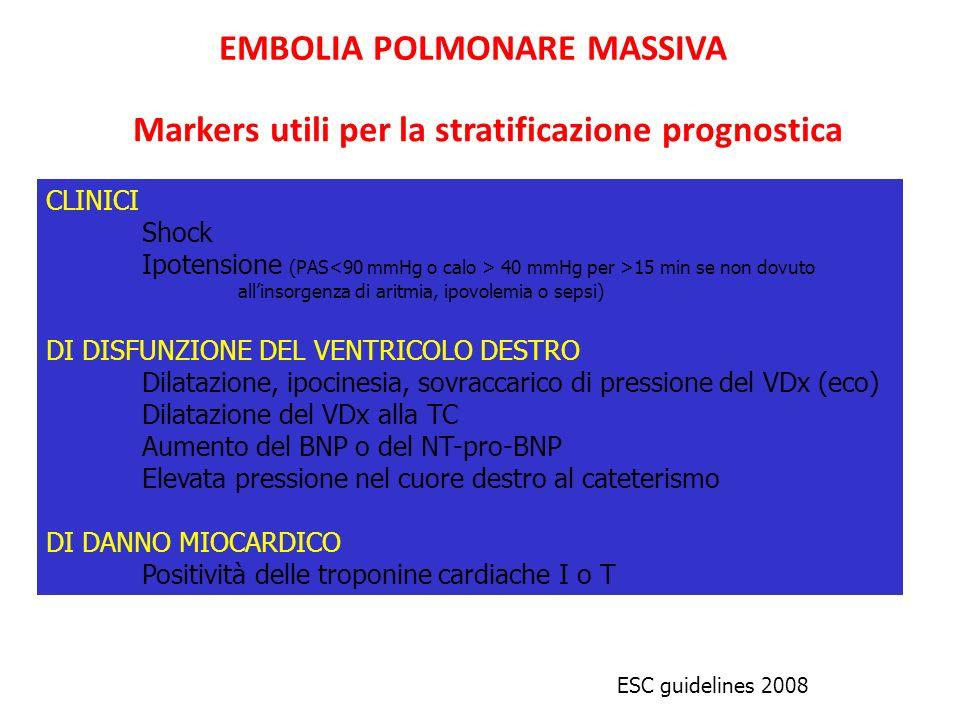 Markers utili per la stratificazione prognostica ESC guidelines 2008 CLINICI Shock Ipotensione (PAS 40 mmHg per >15 min se non dovuto allinsorgenza di