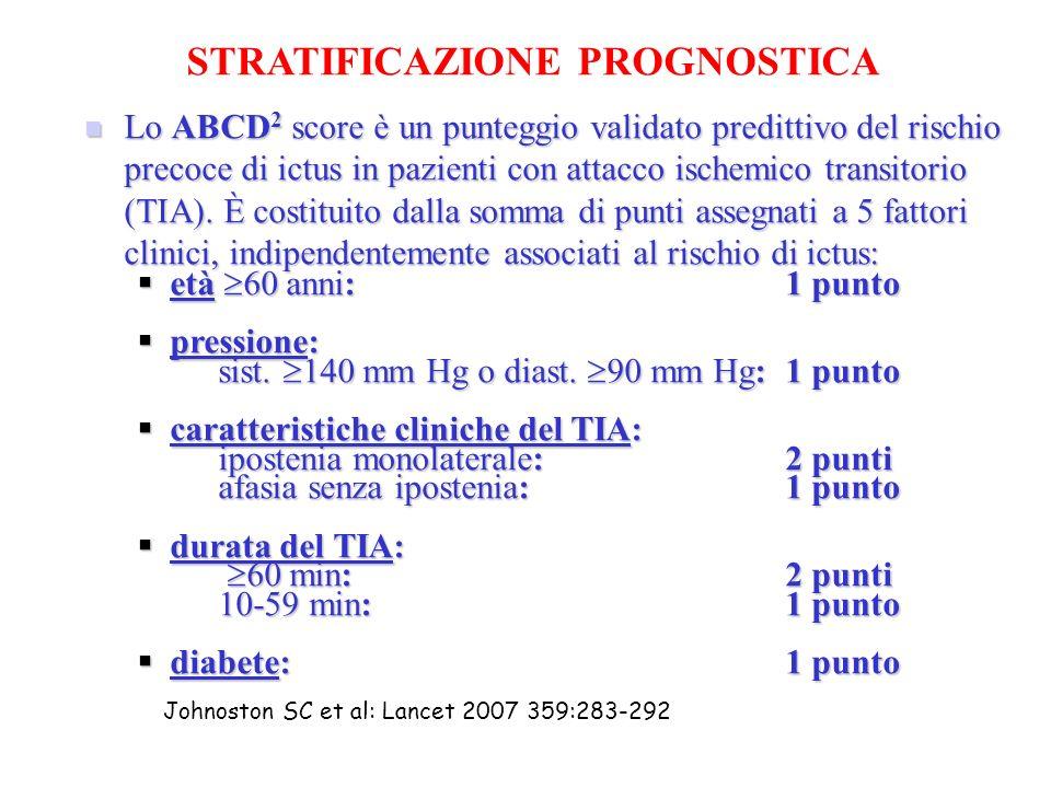 Lo ABCD 2 score è un punteggio validato predittivo del rischio precoce di ictus in pazienti con attacco ischemico transitorio (TIA). È costituito dall