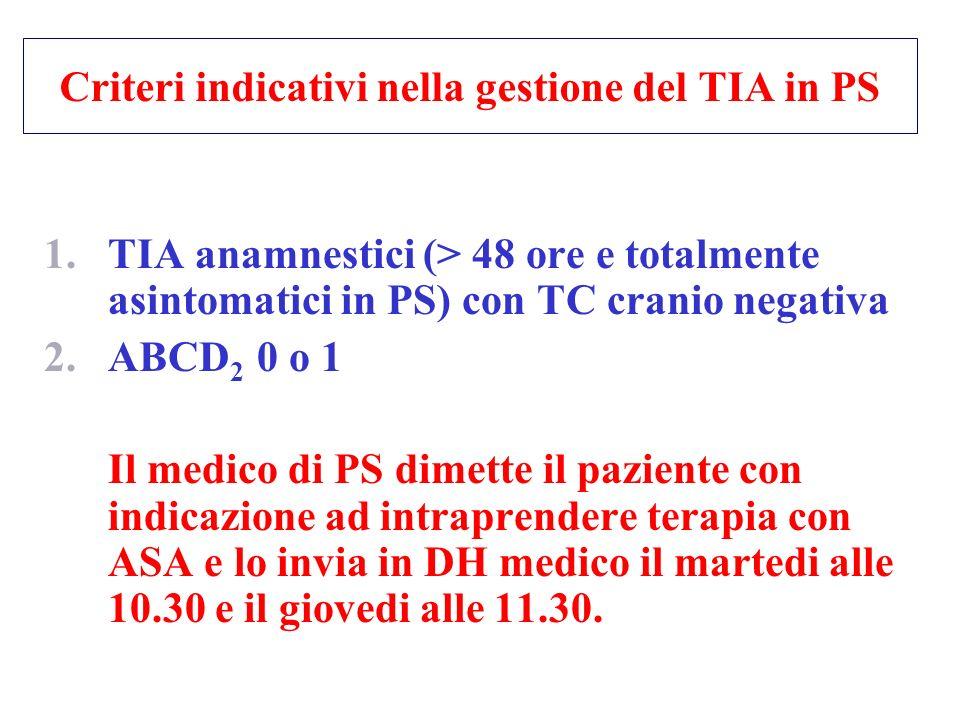 Criteri indicativi nella gestione del TIA in PS 1.TIA anamnestici (> 48 ore e totalmente asintomatici in PS) con TC cranio negativa 2.ABCD 2 0 o 1 Il