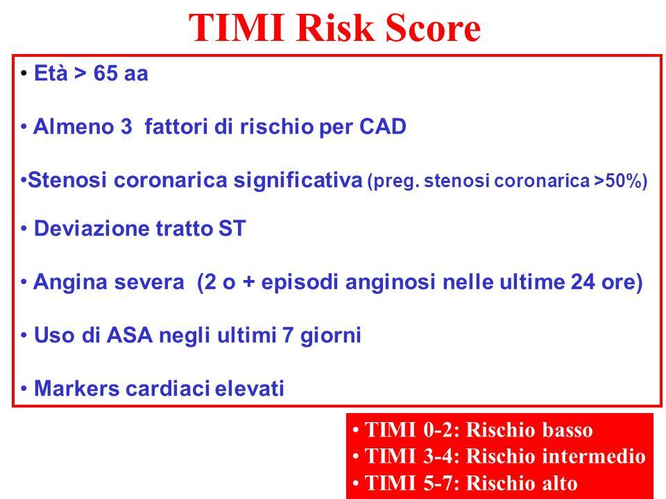 TIMI Risk Score Età > 65 aa Almeno 3 fattori di rischio per CAD Stenosi coronarica significativa (preg. stenosi coronarica >50%) Deviazione tratto ST