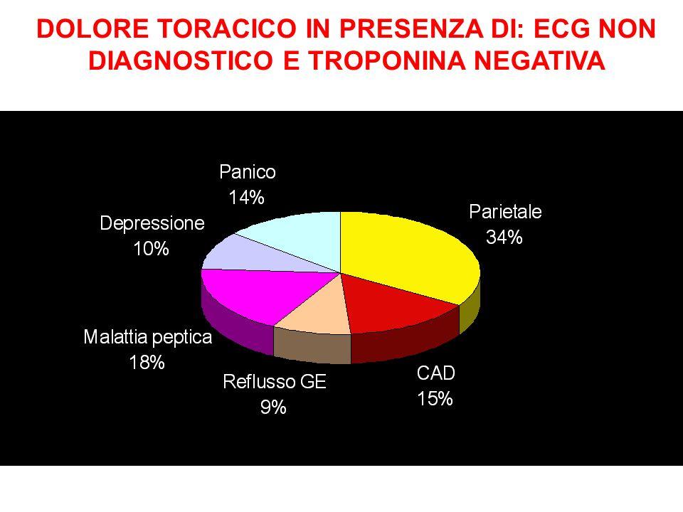 DOLORE TORACICO IN PRESENZA DI: ECG NON DIAGNOSTICO E TROPONINA NEGATIVA
