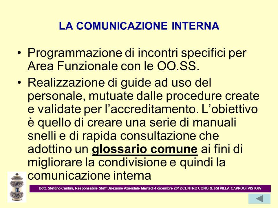 LA COMUNICAZIONE INTERNA Programmazione di incontri specifici per Area Funzionale con le OO.SS. Realizzazione di guide ad uso del personale, mutuate d
