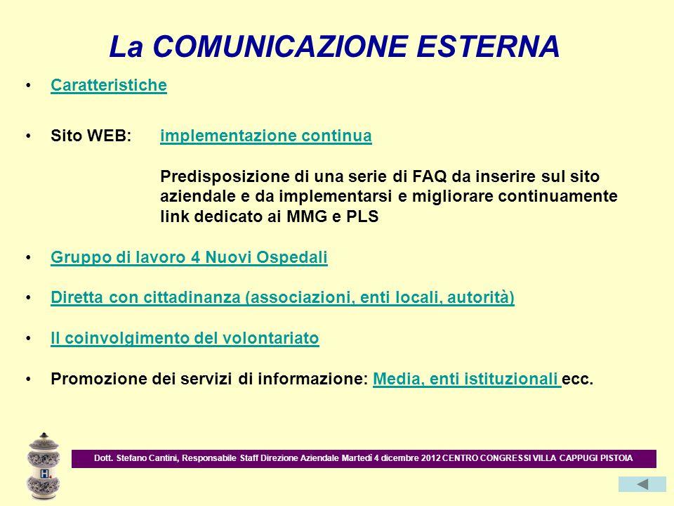 La COMUNICAZIONE ESTERNA Caratteristiche Sito WEB: implementazione continuaimplementazione continua Predisposizione di una serie di FAQ da inserire su