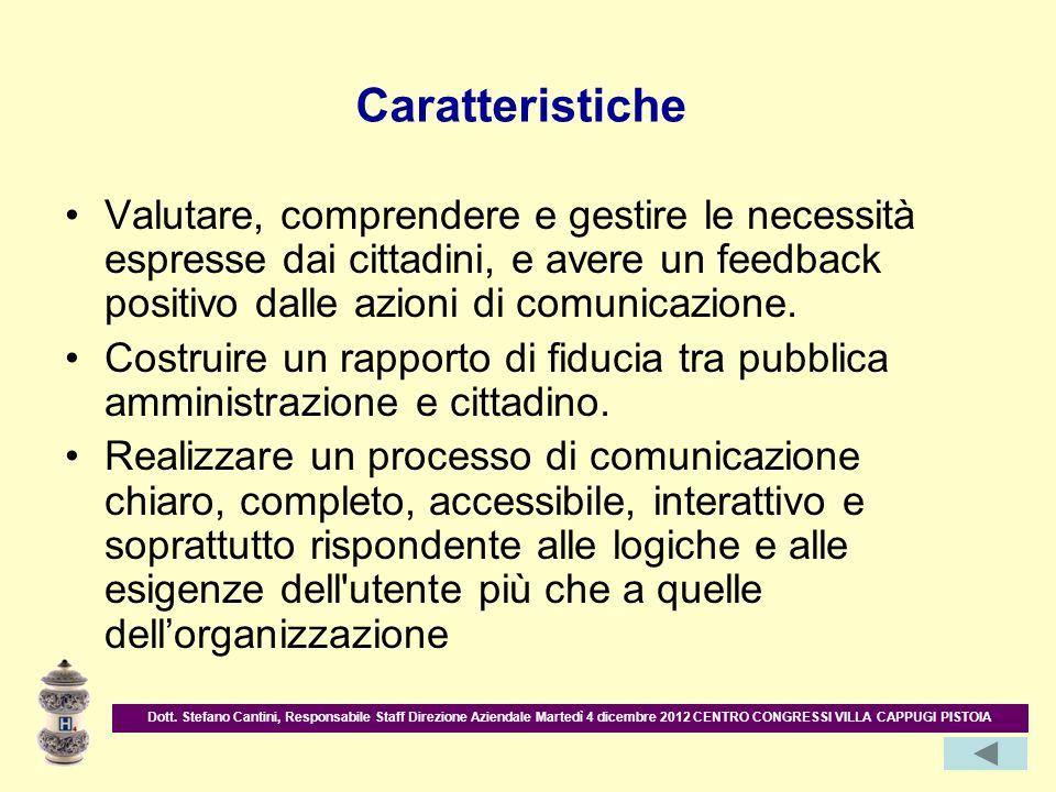Caratteristiche Valutare, comprendere e gestire le necessità espresse dai cittadini, e avere un feedback positivo dalle azioni di comunicazione. Costr