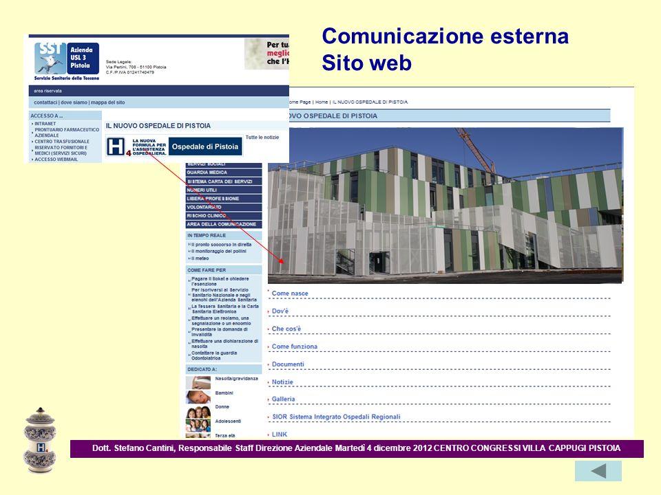 Comunicazione esterna Sito web Dott. Stefano Cantini, Responsabile Staff Direzione Aziendale Martedì 4 dicembre 2012 CENTRO CONGRESSI VILLA CAPPUGI PI